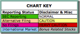 Pot Blog Graphic 10 - Stocks Expanded Chart Key - [Green Border]
