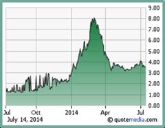 Pot Blog Graphic 9 - MJX Marijuana Index - [Green Border]