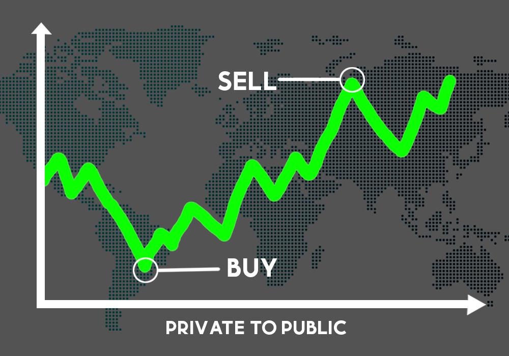 "Valuation ""Arbitrage,"" Private Companies vs. Public Companies"
